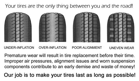 Pin Tire-wear-chartjpg On Pinterest