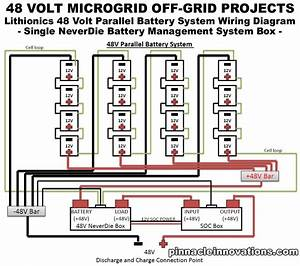 48 Volt Battery Bank Diagram  48  Free Engine Image For User Manual Download