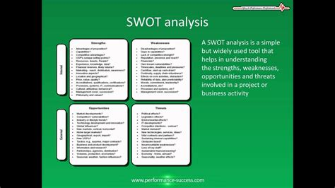 assess  business swot analysis youtube
