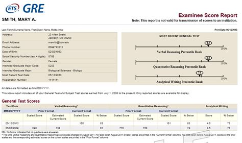 Ets Stopped Mailing Gre Score Report?  Study Abroad Life