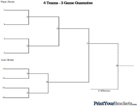 game guarantee  team seeded printable tournament bracket