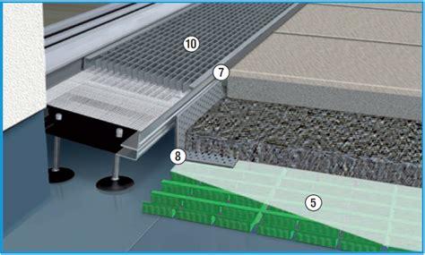 entwässerungsrinne einfahrt pflicht entw 228 sserung terrasse rinne barrierefreie t rschwellen flatpool entw sserung terrasse