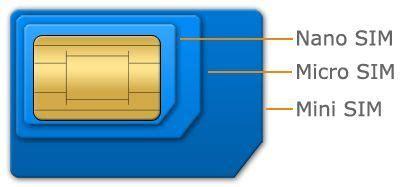 triple sim karte mobilfunk lexikon check