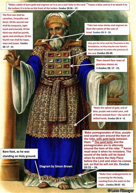 priestly garmets    exodus