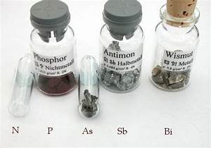 Chemistry Manual  Nitrogen Group