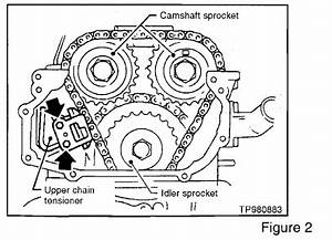 where can i find the timing marks on a nissan b 13 ga 15 With engine diagram saturn timing chain marks saturn ignition cylinder 1999