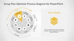 Setup Plan Process Diagram For Powerpoint