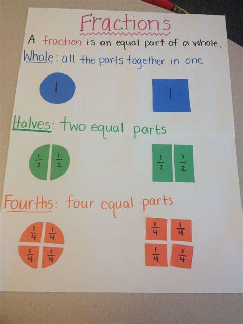 fractions  grade anchor chart napady  skoly