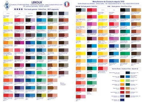 meilleur peinture pour cuisine awesome meilleur peinture nuancier couleur leroy merlin great peinture chambre leroy merlin with nuancier couleur leroy