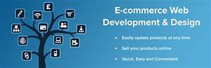 eCommerce Website Development Company | eCommerce ...