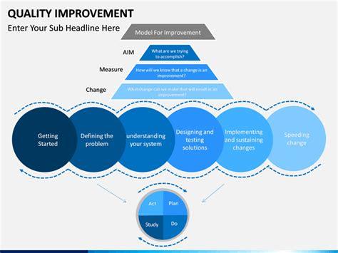 Quality Improvement PowerPoint Template | SketchBubble