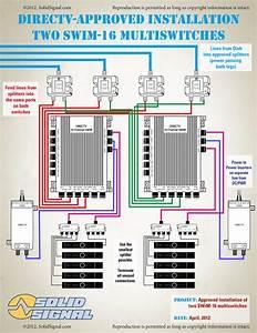 Doc  Diagram Directv Swm 32 Wiring Diagram Ebook