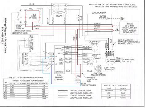 furnace    identify   terminal   hvac