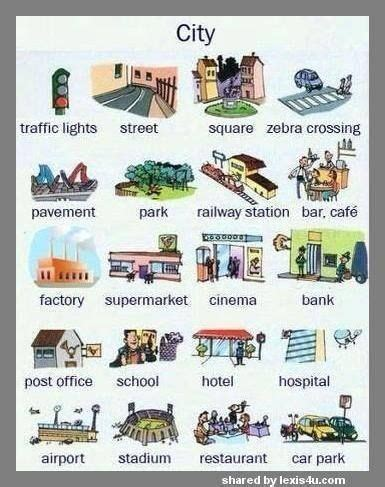 116 Best Images About English Visual Vocabulary On Pinterest  Opposite Words, English And Word