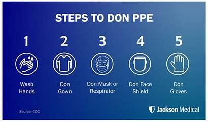 Ppe Donning Doffing Guide Properly Don Medical