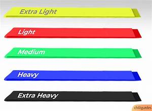 Resistance Bands Buying Guide  Tips With Illustrations