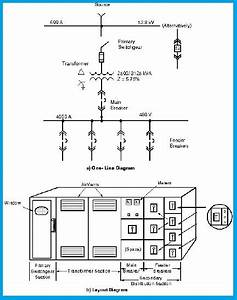 Power And Distribution Transformers Sizing Calculations