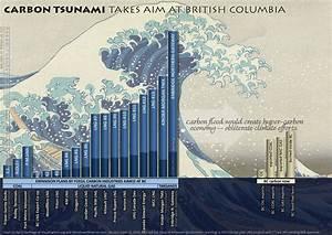 Columbia Size Chart Quot Carbon Tsunami Quot Lead By Enbridge Northern Gateway Takes