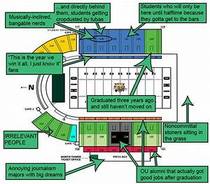 A Judgmental Seating Chart Of Peden Stadium The Black Sheep