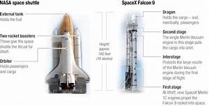 Falcon 9: A Future Space Taxi? : NPR