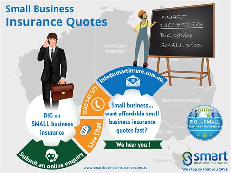 business insurance quotes small business insurance quotes infographic smart