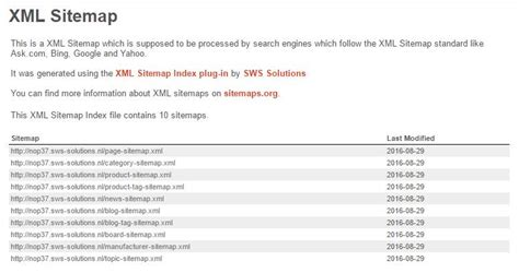 Sws Solutions Xml Sitemap Index Plug For Nopcommerce