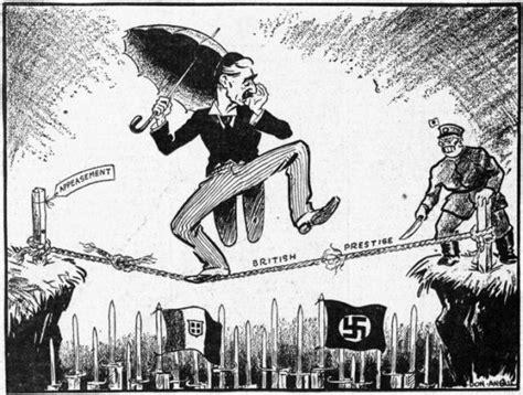 The Czech Crisis & Munich Agreement