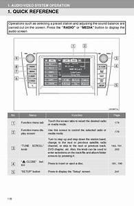 Toyota Camry Hybrid 2014 Manual