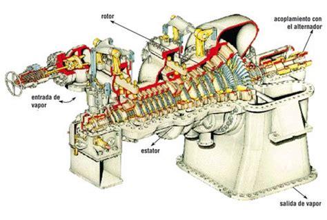 centrales termosolares operacion y mantenimiento