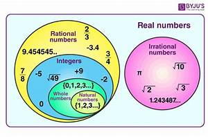 Rational And Irrational Numbers  Definition  U0026 Examples