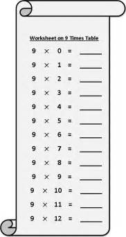 math 9 worksheets worksheet on 9 times table printable multiplication table 9 times table