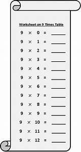 Math Practice Sheets: Free printable multiplication ...