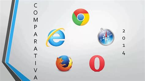 [comparativa 2014] Google Chrome Vs Internet Explorer Vs