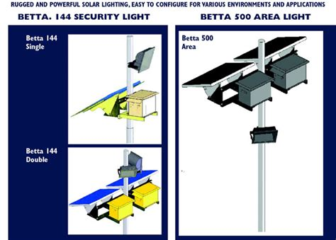 solar area light solar security lights security solar
