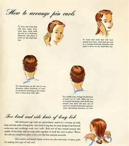 Frisuren 50er Image