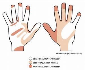 6 Step Handwashing Guide