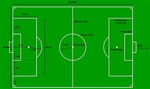 Printable Blank Football Field Diagram