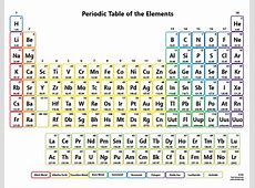 What is the molar mass of benzene? Socratic