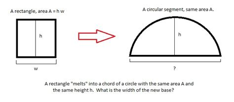 Geometry  Given The Area And Height Of A Rectangle, What