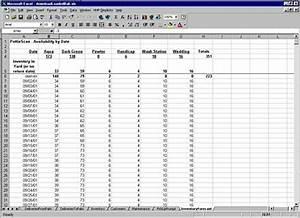 Gantt Charts In Excel Plumbing Inventory Spreadsheet