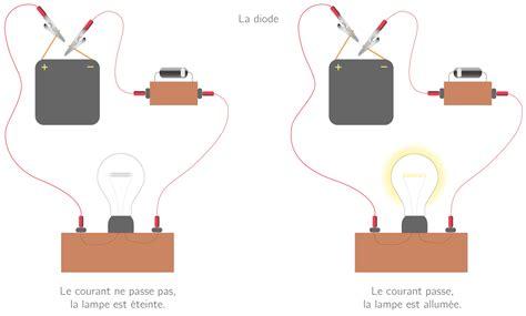 les composants d un circuit 233 lectrique cours physique chimie kartable