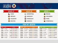 Calendario Copa América Chile 2015 Liga Española 2018