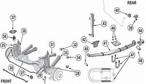 1991 Xj Front Suspension