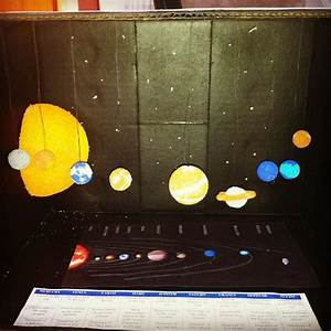 solar system | Solar system project ideas | Pinterest