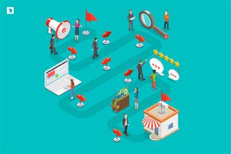 How Create Customer Journey Map Online Digital