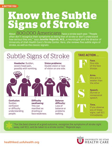 Know The Subtle Signs Of Stroke. Hemorrhagic Signs. Knee Signs. High School Student Signs. Nclex Signs. Hazard Signs. Drink Signs Of Stroke. Low Respiratory Tract Infection Signs. Punctuation Signs Of Stroke