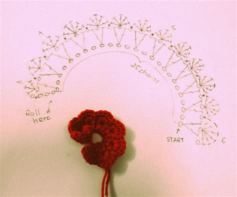 Firefly Crochet Roses With Chart Diagram