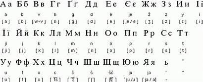 Ukrainian Language Ukraine Russian Alphabet Euronews Closes
