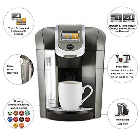 keurig coffee maker kitchensanity
