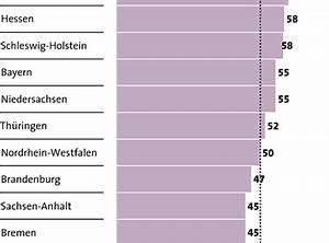 Durchschnittsverbrauch Berechnen : anteil singlehaushalte in deutschland ~ Themetempest.com Abrechnung